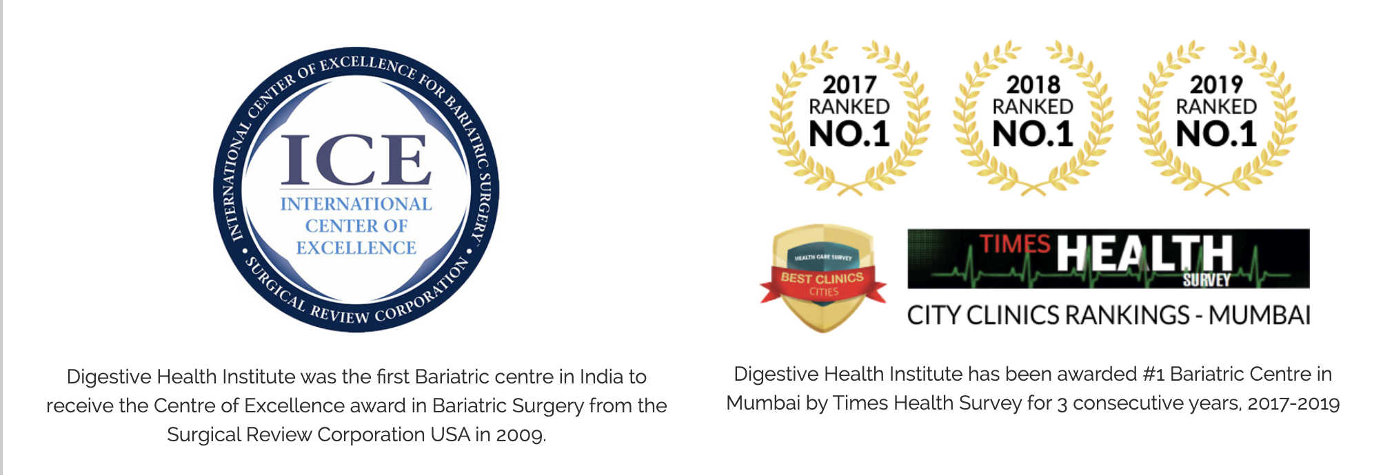 Digestive Health Institute - Centre Of Excellence Award in Bariatic Surgery